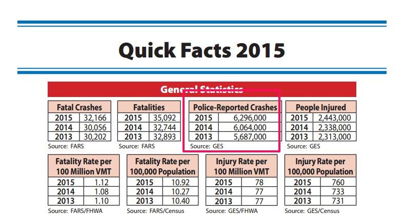crash_stats_2015